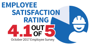 Employee Satisfaction 4.1